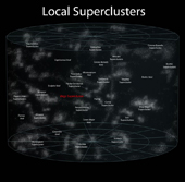 local supercluster